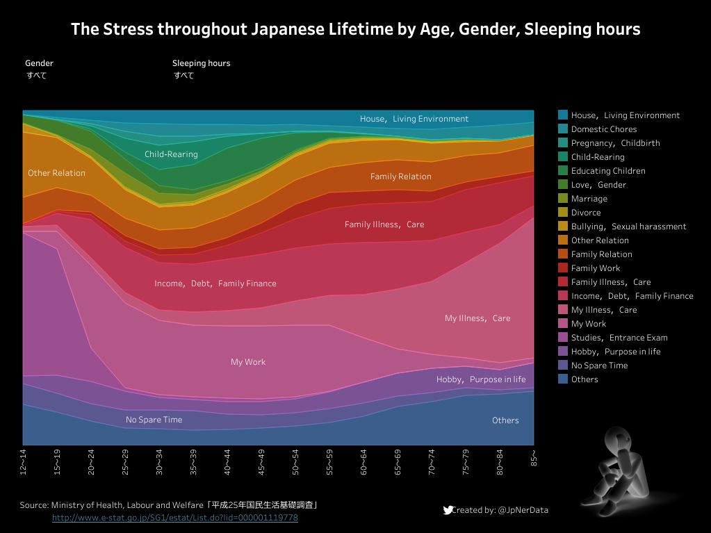 Stress in Japanの作品