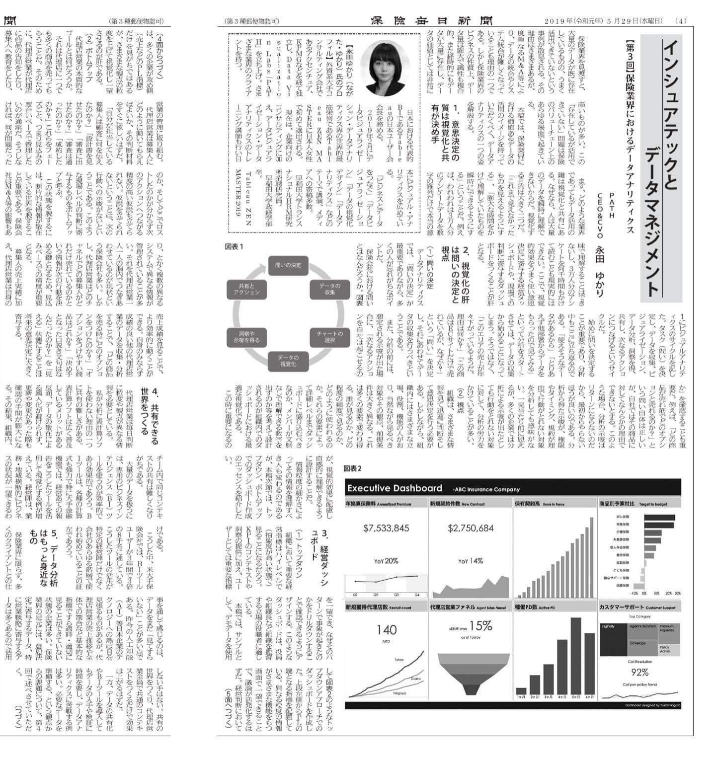 新聞掲載画像