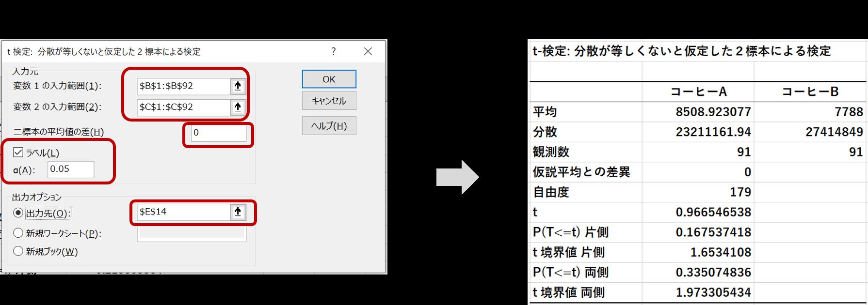 t検定の手順2