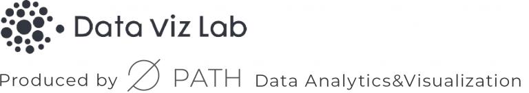 Data Viz Lab(データビズラボ by PATH Data Analytics & Visualization)